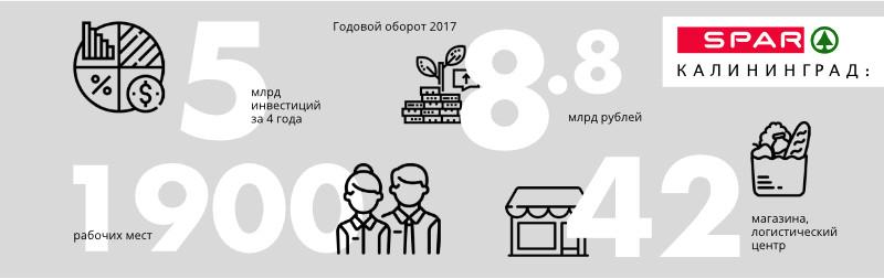 Персона, Олег Пономарев